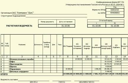 заполнение расчетной ведомости т-51 образец заполнения - фото 6